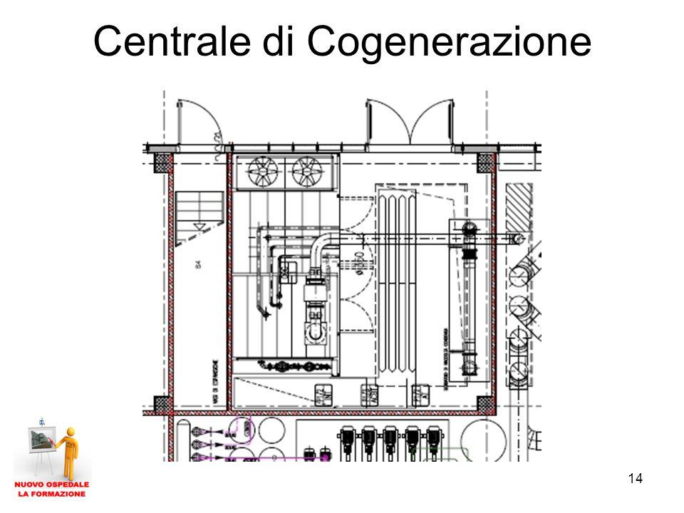 Centrale di Cogenerazione