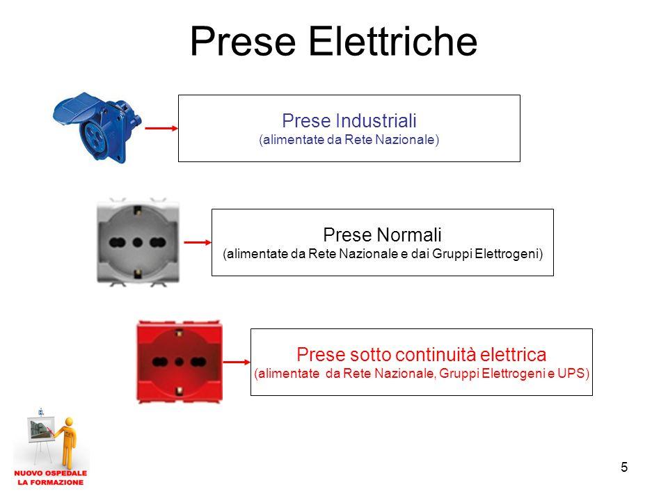 Prese Elettriche Prese Industriali Prese Normali