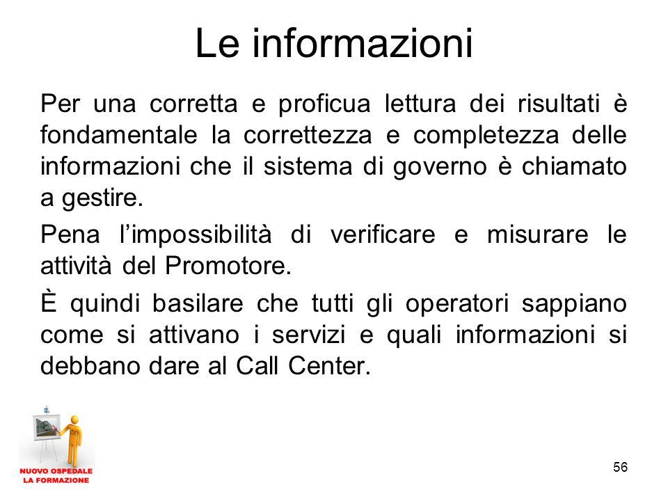 Le informazioni