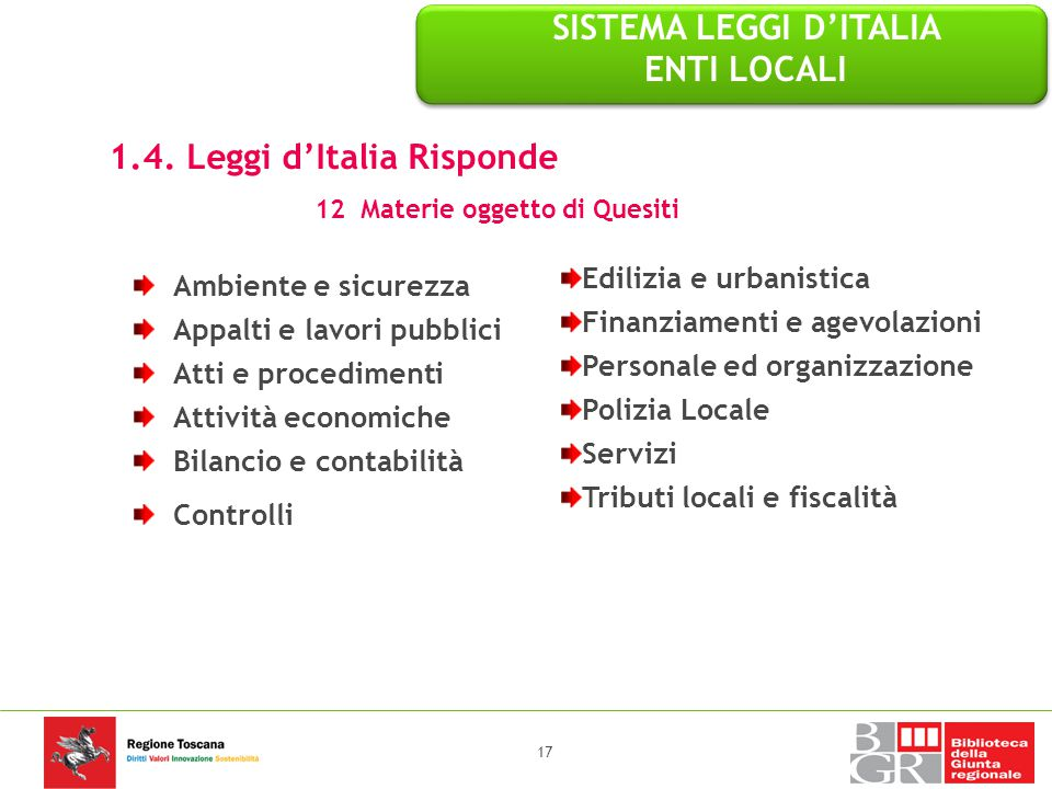 SISTEMA LEGGI D'ITALIA ENTI LOCALI 12 Materie oggetto di Quesiti