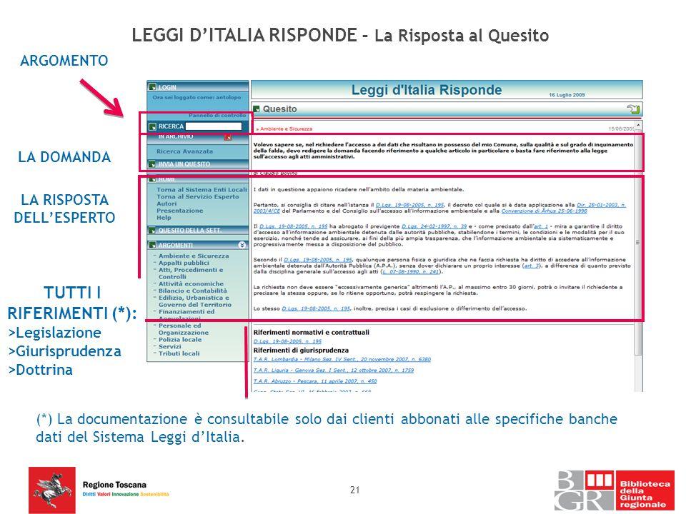 LEGGI D'ITALIA RISPONDE - La Risposta al Quesito