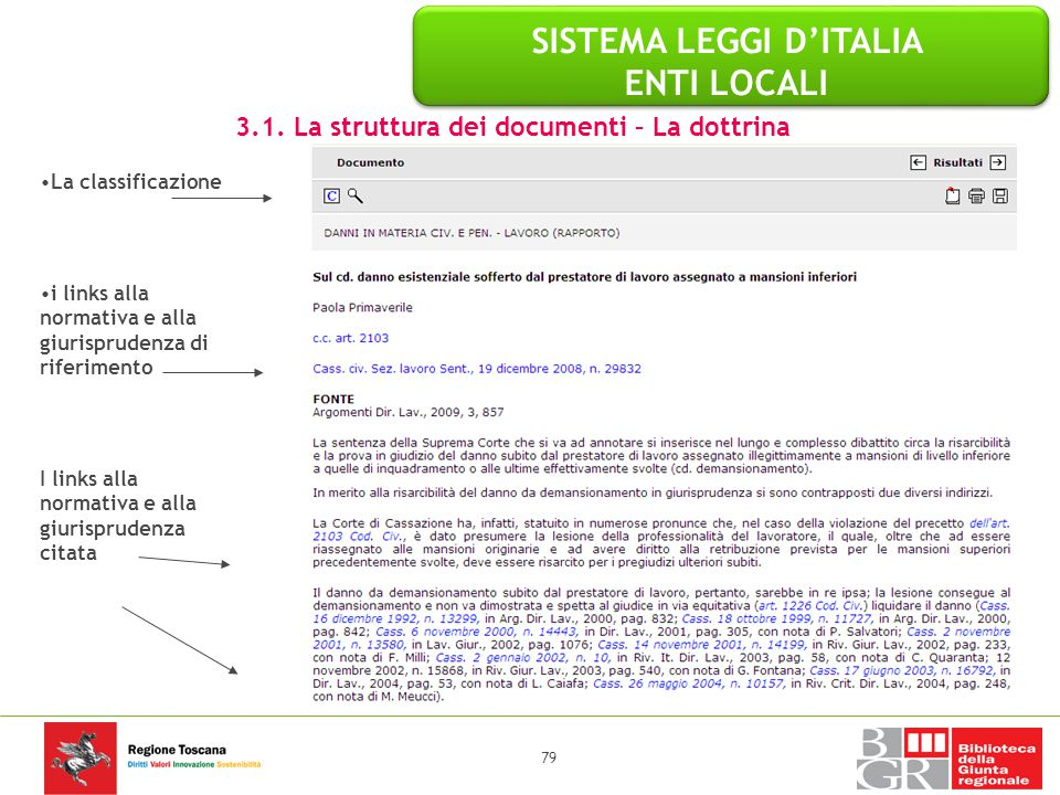 SISTEMA LEGGI D'ITALIA ENTI LOCALI