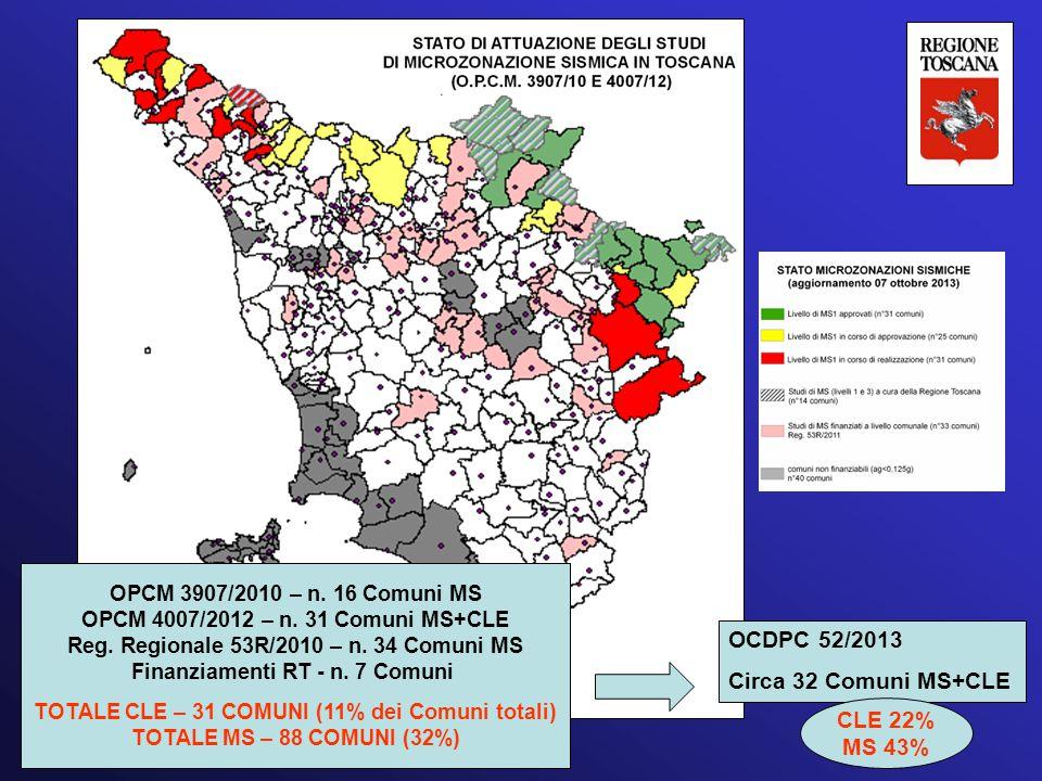 OCDPC 52/2013 Circa 32 Comuni MS+CLE CLE 22% MS 43%