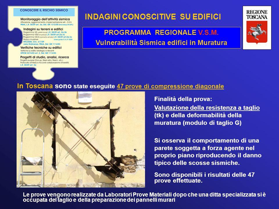 INDAGINI CONOSCITIVE SU EDIFICI