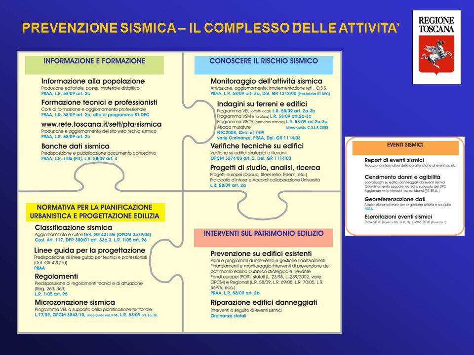 PREVENZIONE SISMICA – IL COMPLESSO DELLE ATTIVITA'