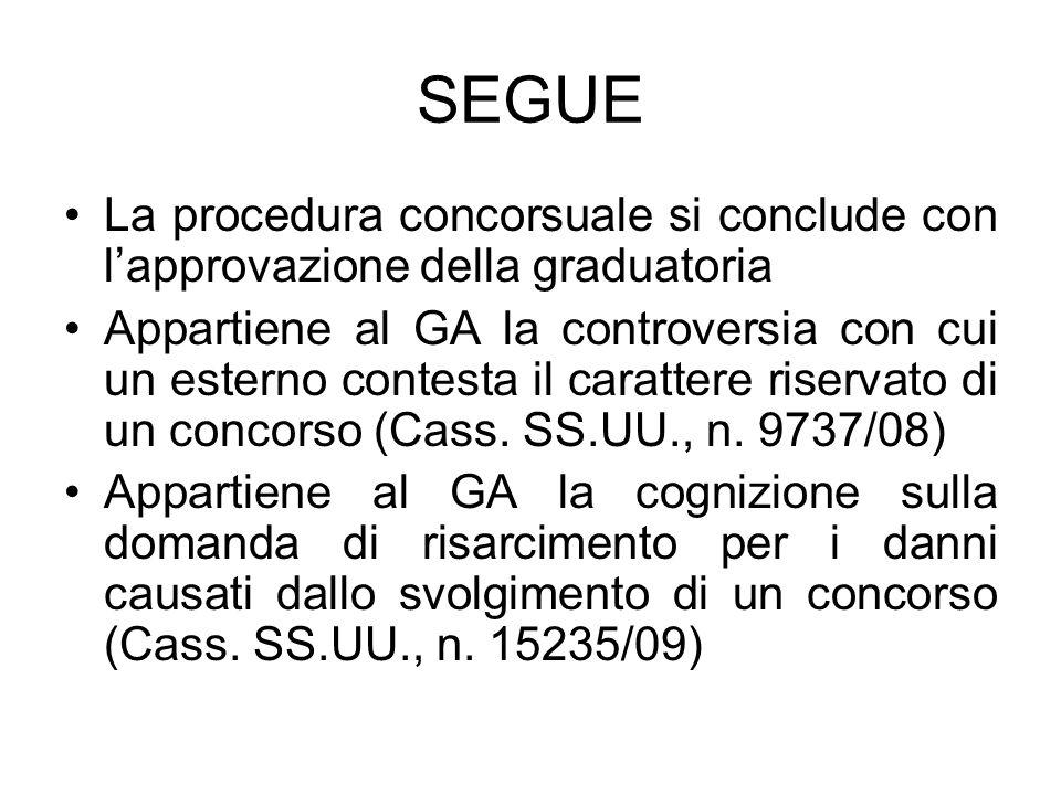 SEGUE La procedura concorsuale si conclude con l'approvazione della graduatoria.