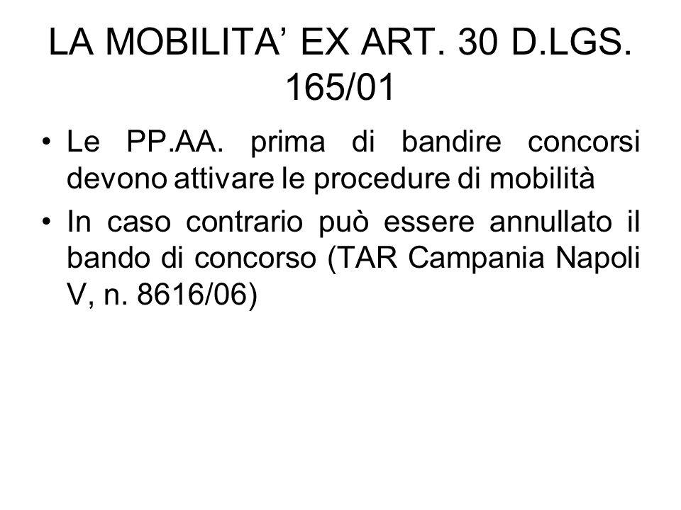 LA MOBILITA' EX ART. 30 D.LGS. 165/01