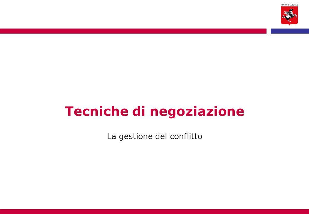 Tecniche di negoziazione