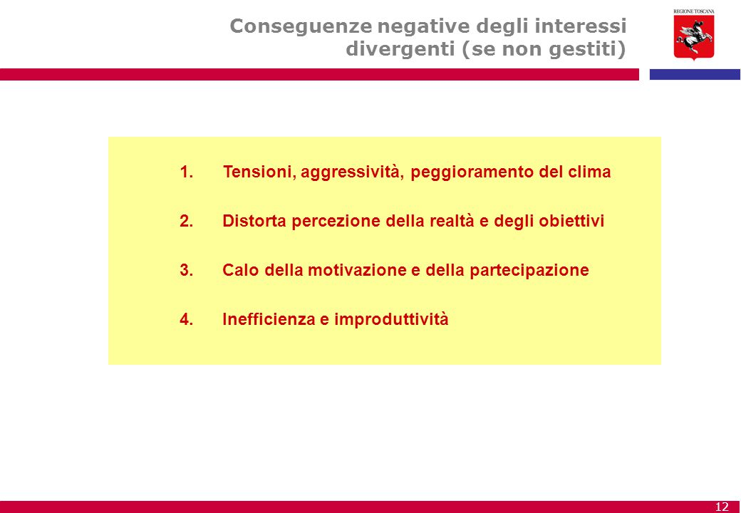 Conseguenze negative degli interessi divergenti (se non gestiti)