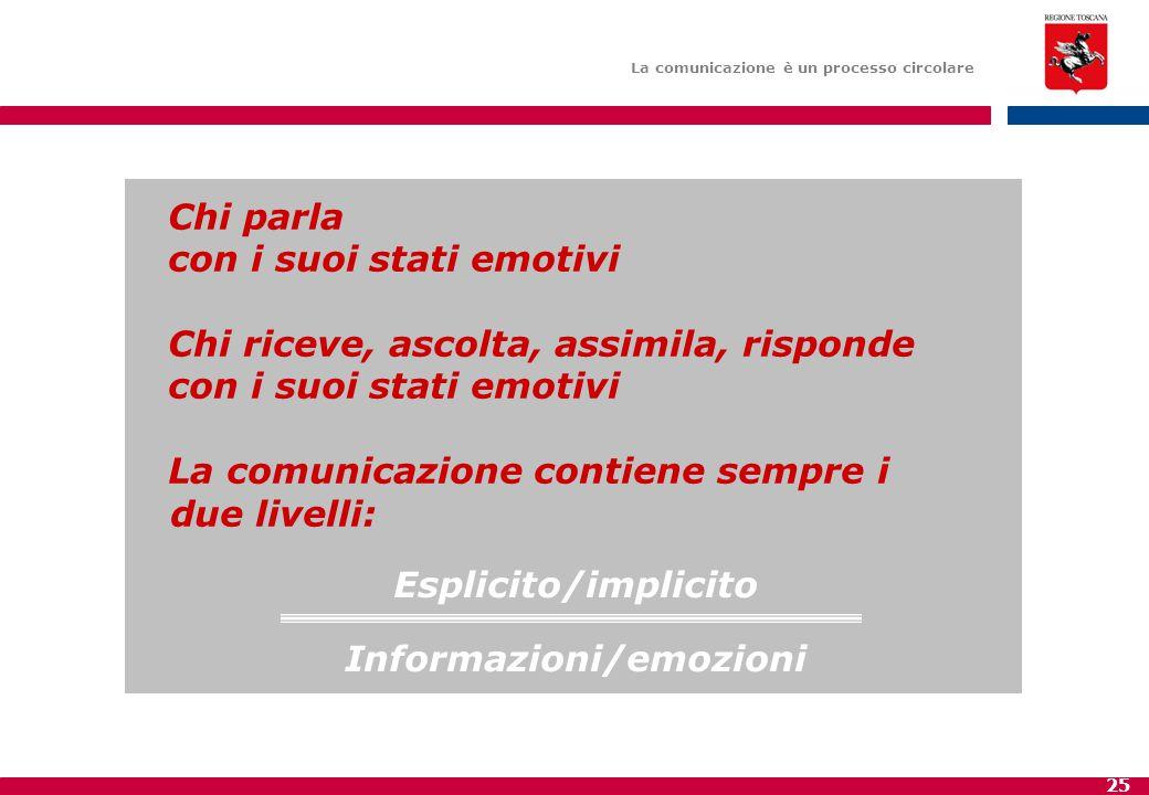 Informazioni/emozioni