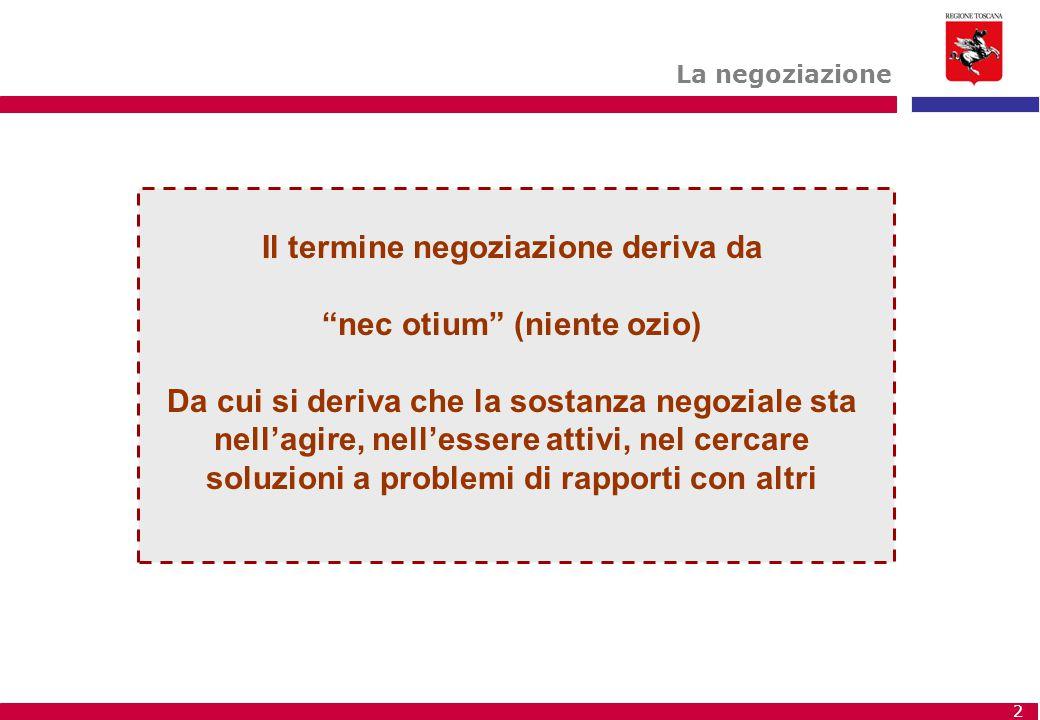 Il termine negoziazione deriva da nec otium (niente ozio)