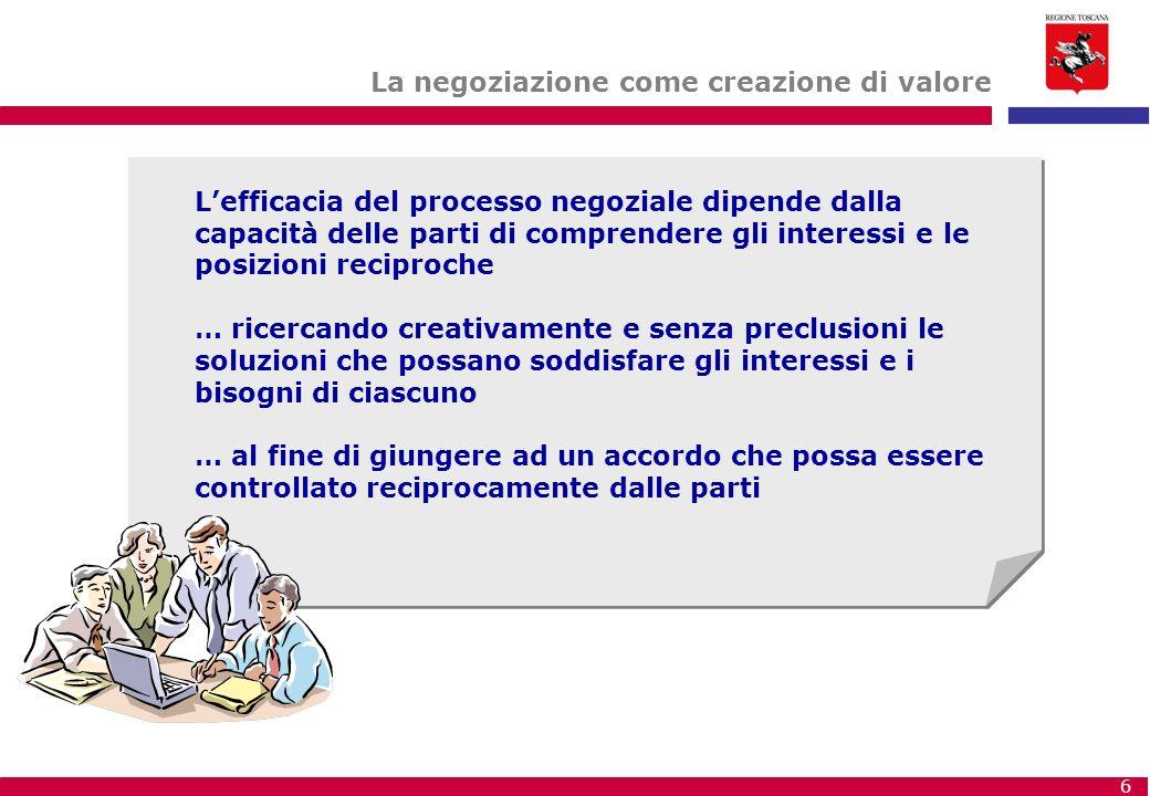 La negoziazione come creazione di valore