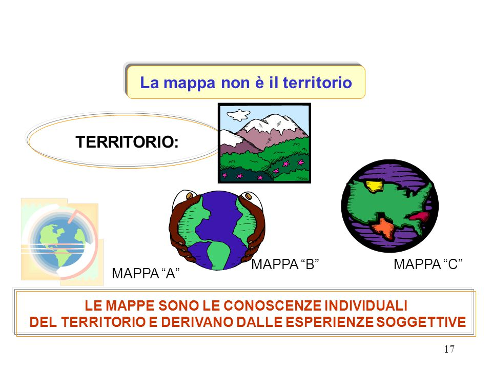 La mappa non è il territorio TERRITORIO: