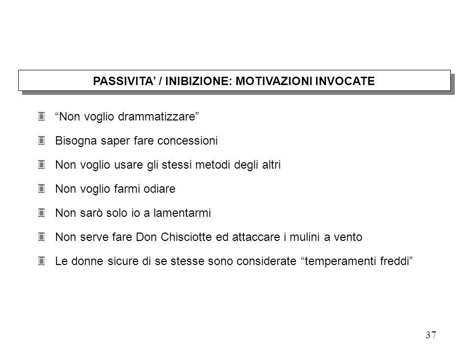 PASSIVITA' / INIBIZIONE: MOTIVAZIONI INVOCATE