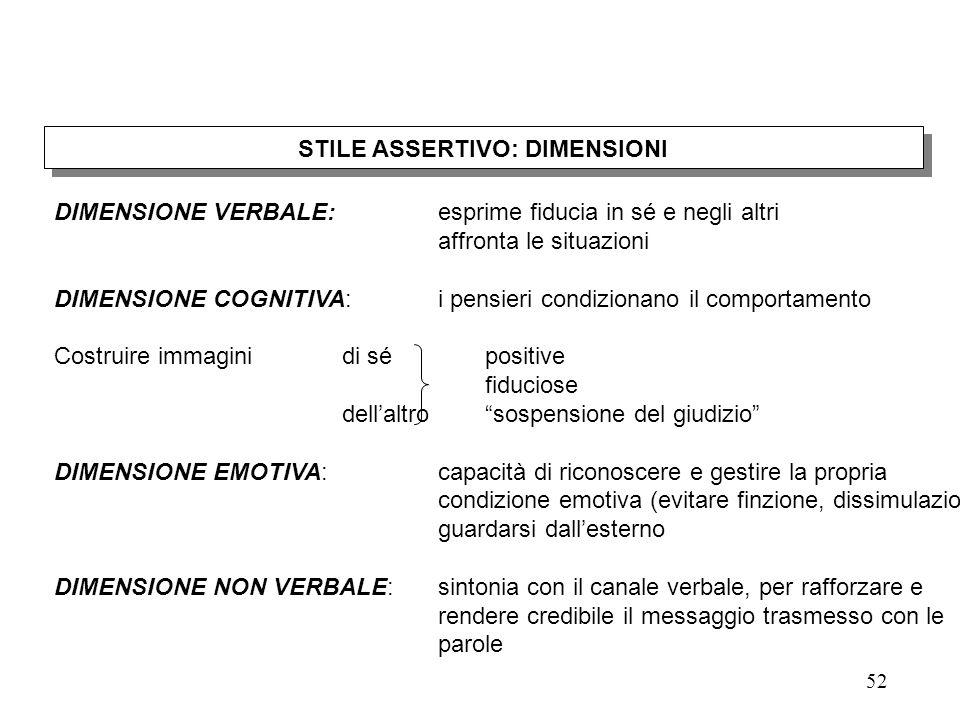 STILE ASSERTIVO: DIMENSIONI