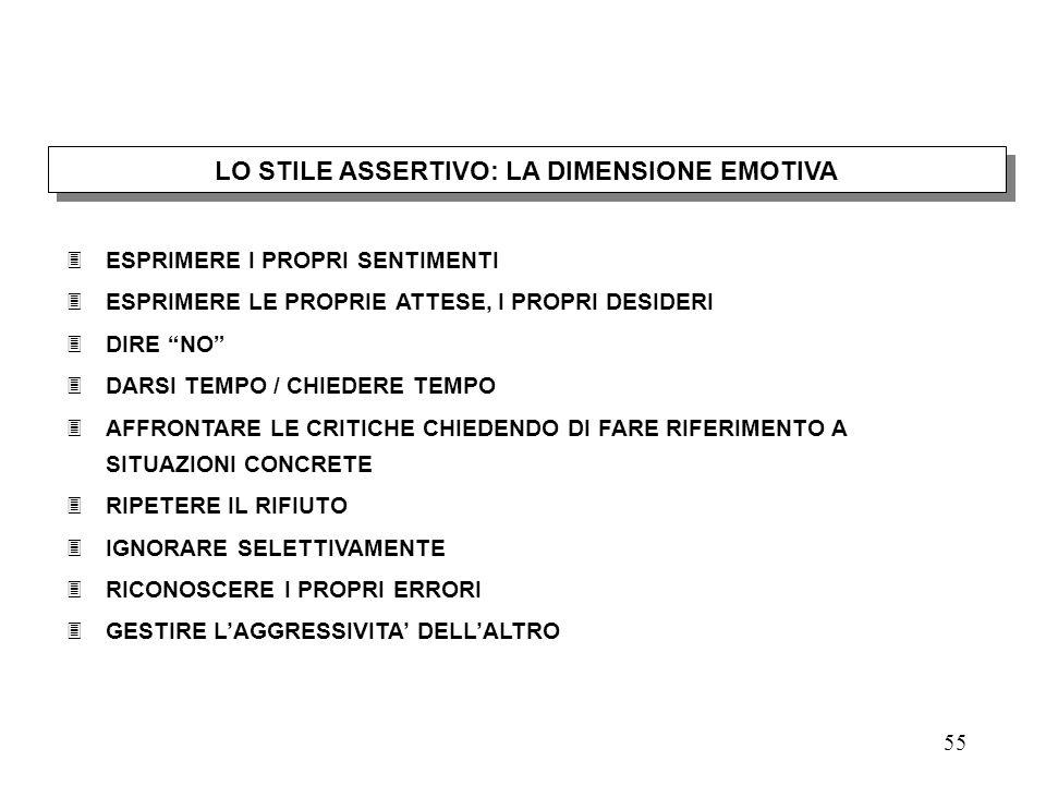 LO STILE ASSERTIVO: LA DIMENSIONE EMOTIVA