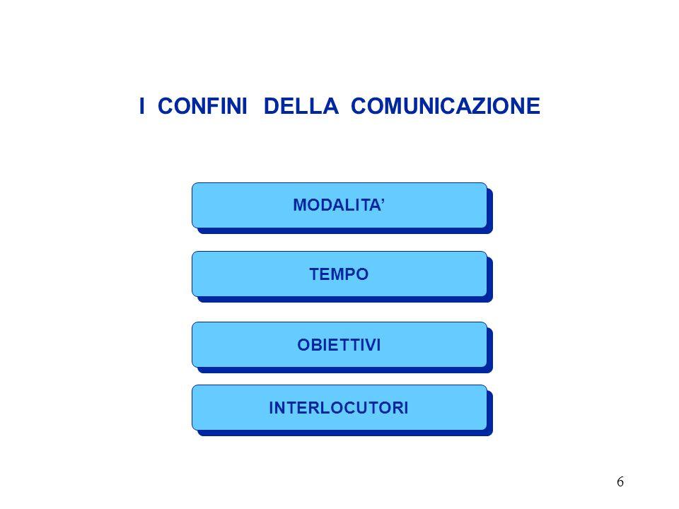 I CONFINI DELLA COMUNICAZIONE