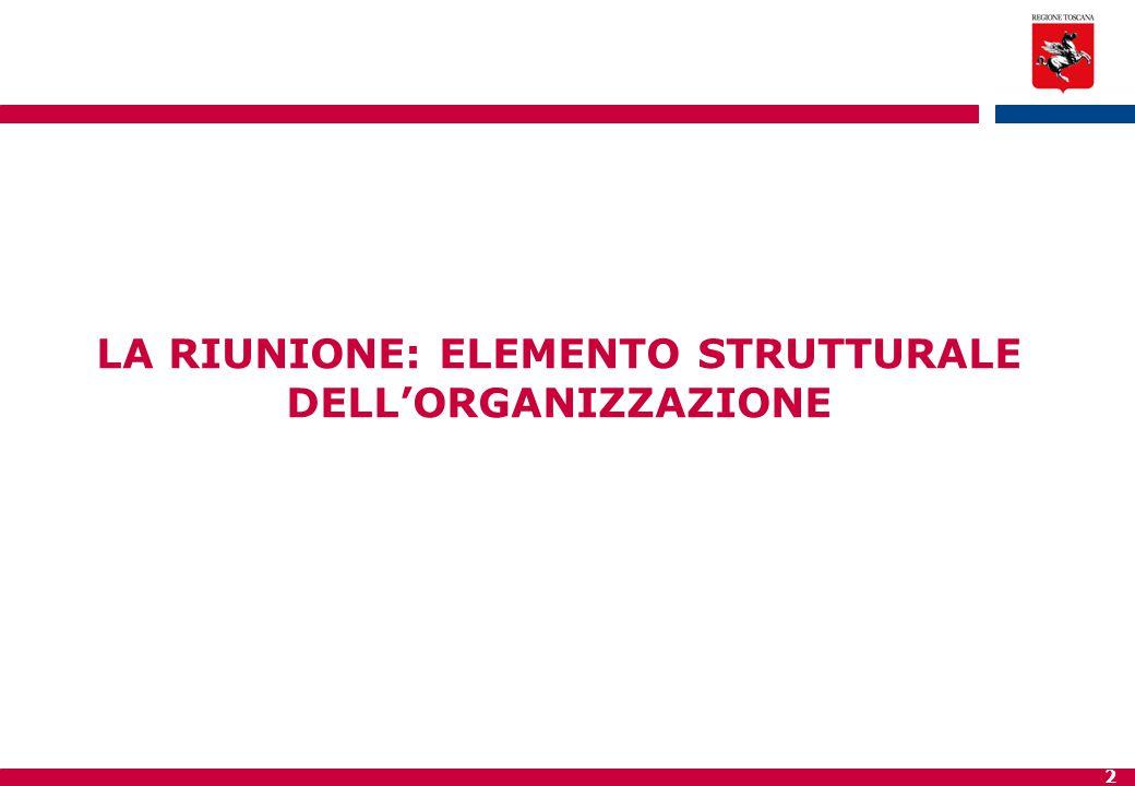 LA RIUNIONE: ELEMENTO STRUTTURALE DELL'ORGANIZZAZIONE