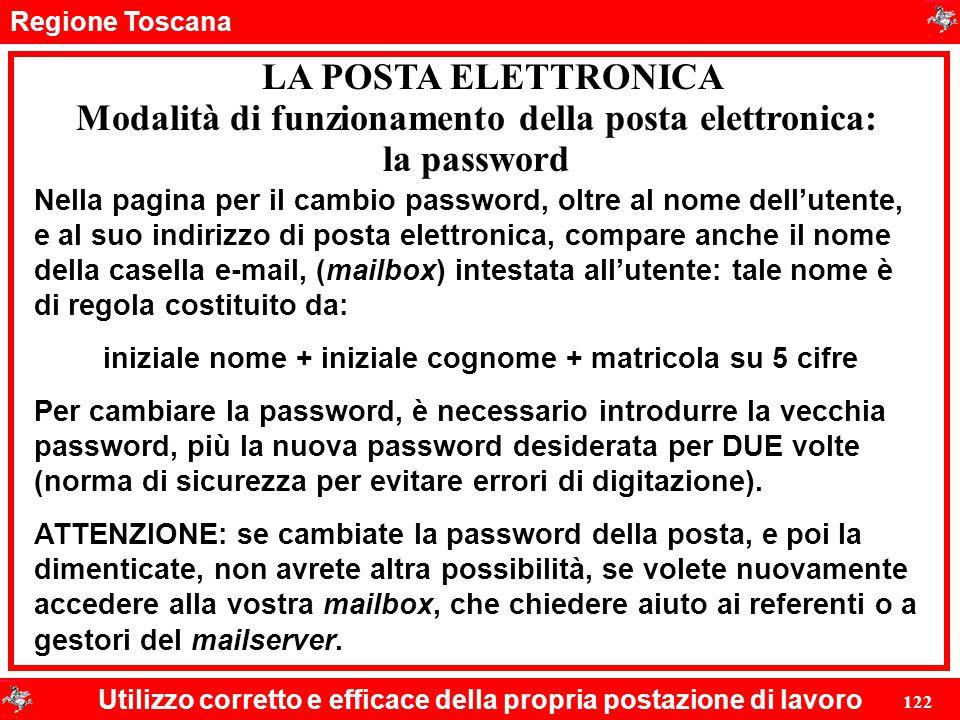 Modalità di funzionamento della posta elettronica: la password
