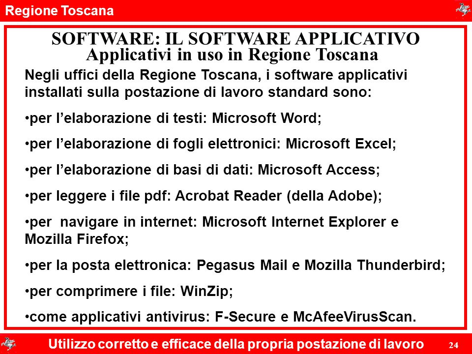 SOFTWARE: IL SOFTWARE APPLICATIVO
