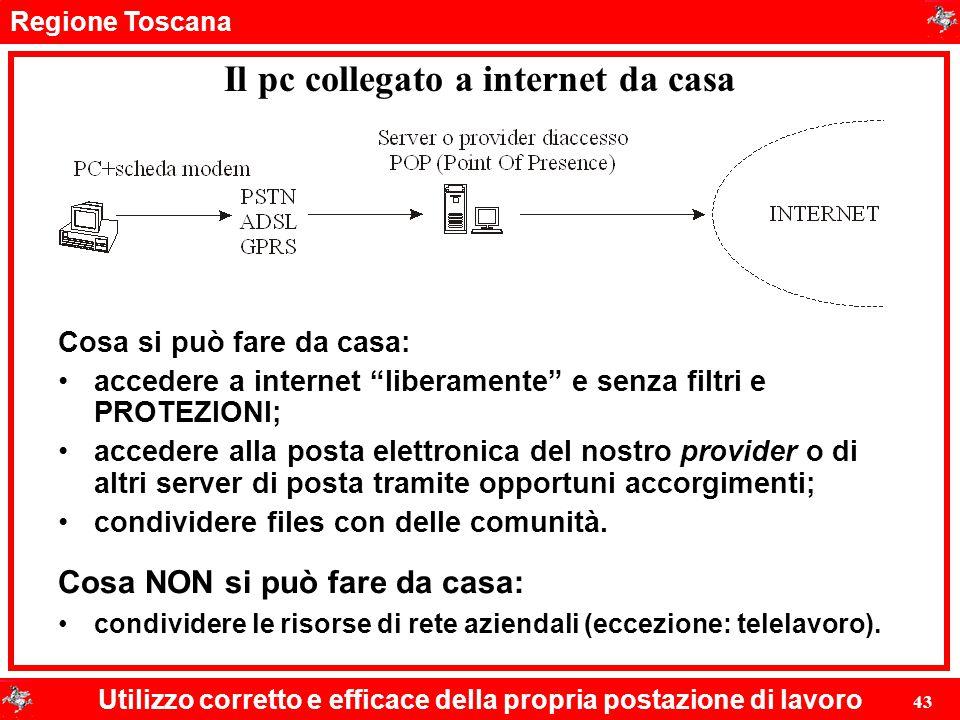 Il pc collegato a internet da casa