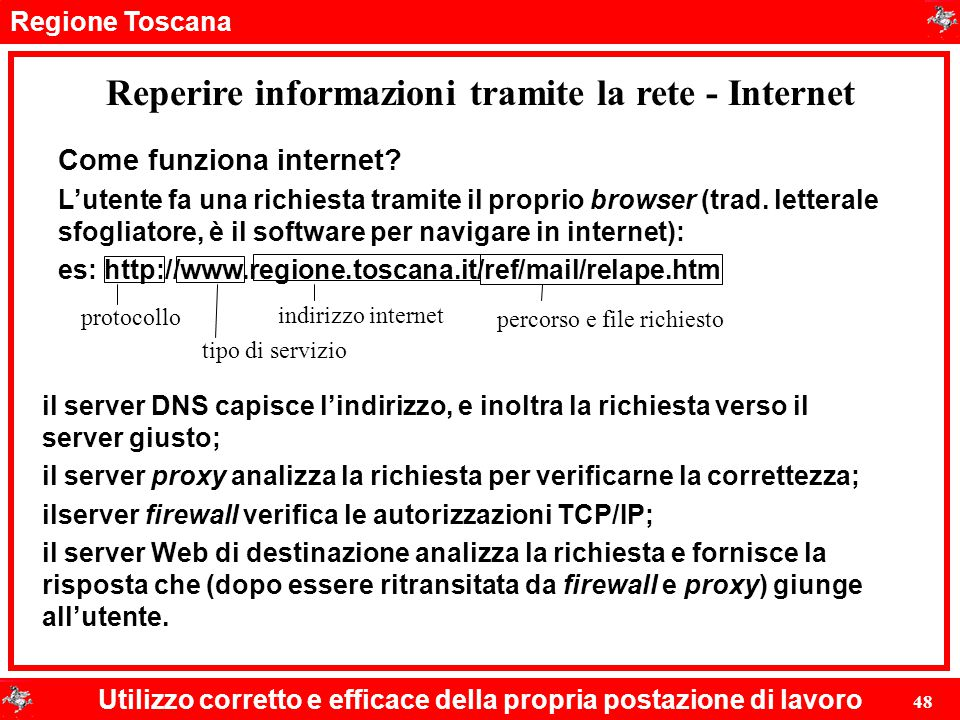 Reperire informazioni tramite la rete - Internet
