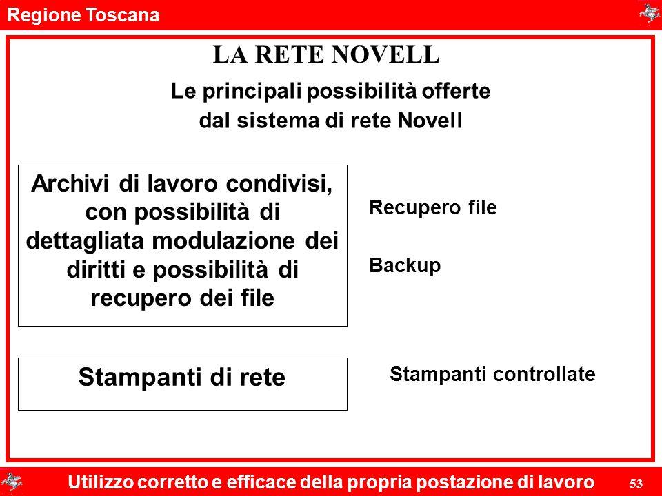 Le principali possibilità offerte dal sistema di rete Novell