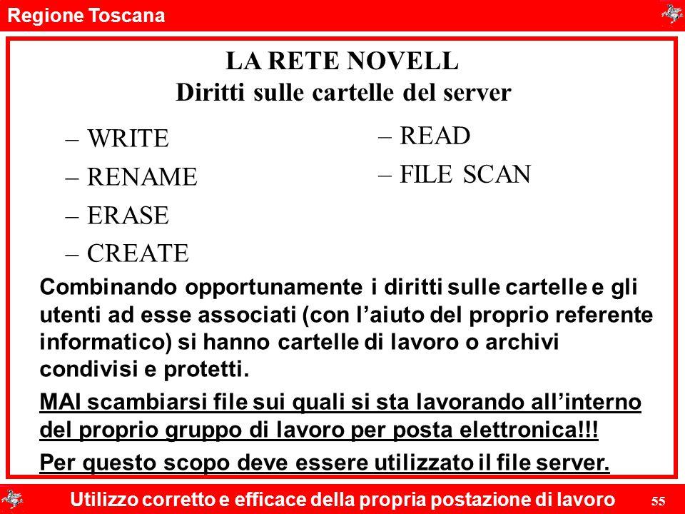 Diritti sulle cartelle del server