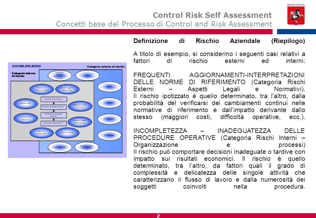 Identificazione preliminare dei rischi