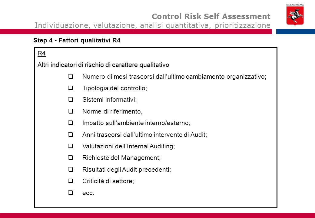 Control Risk Self Assessment
