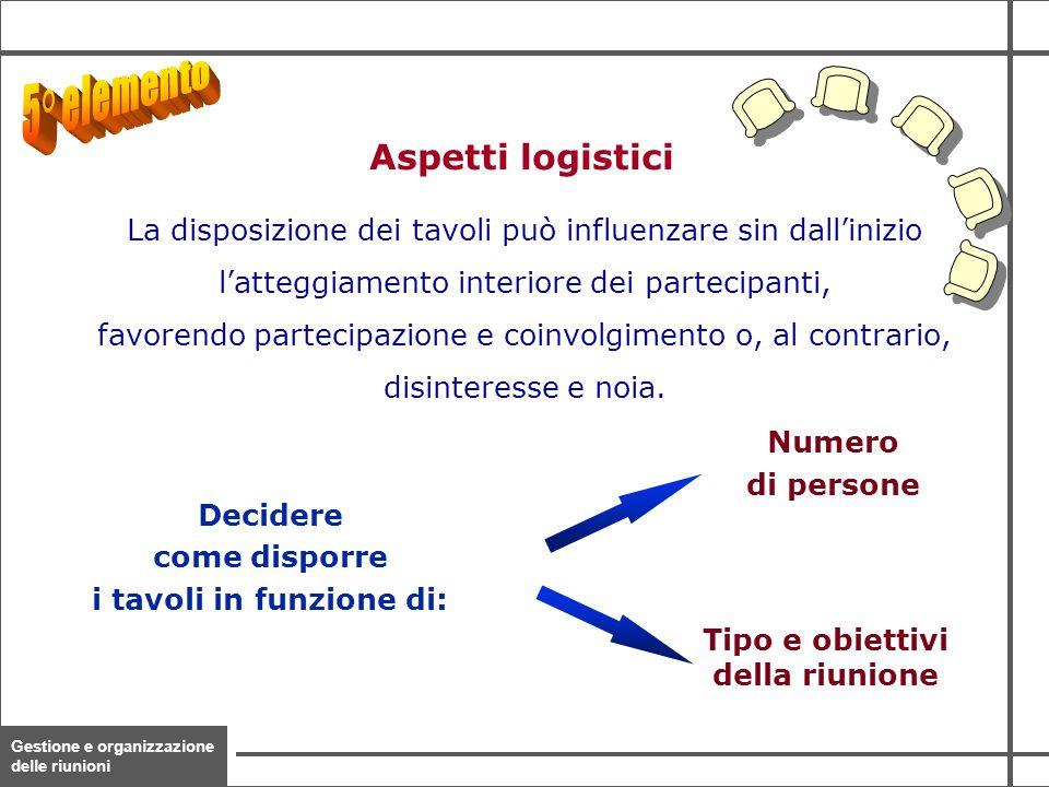 i tavoli in funzione di: Tipo e obiettivi della riunione