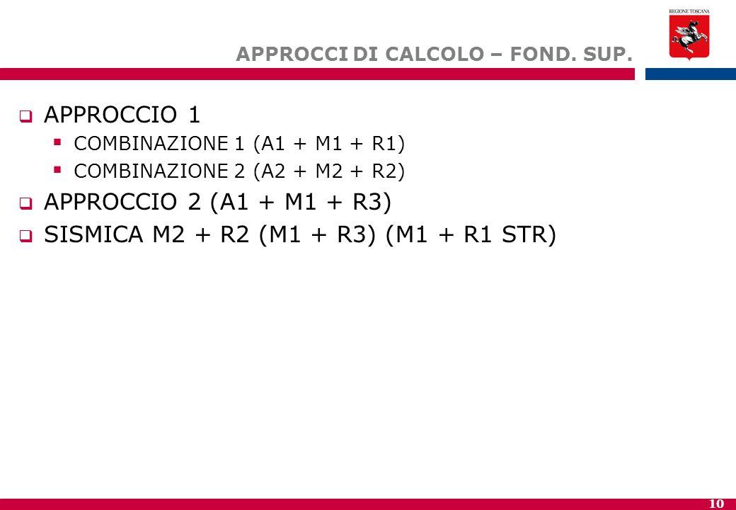 APPROCCI DI CALCOLO – FOND. SUP.