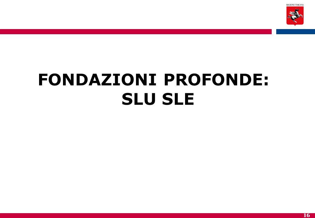 FONDAZIONI PROFONDE: SLU SLE