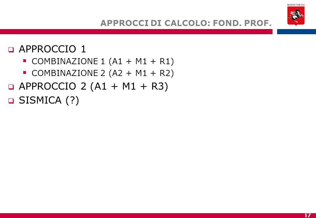 APPROCCI DI CALCOLO: FOND. PROF.
