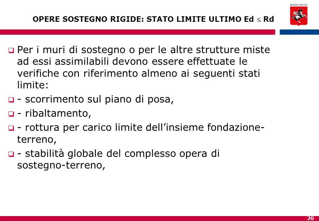 OPERE SOSTEGNO RIGIDE: STATO LIMITE ULTIMO Ed  Rd