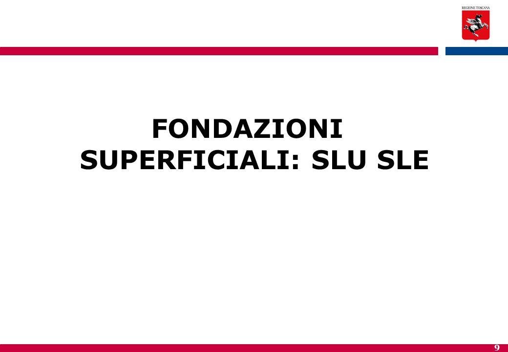 FONDAZIONI SUPERFICIALI: SLU SLE