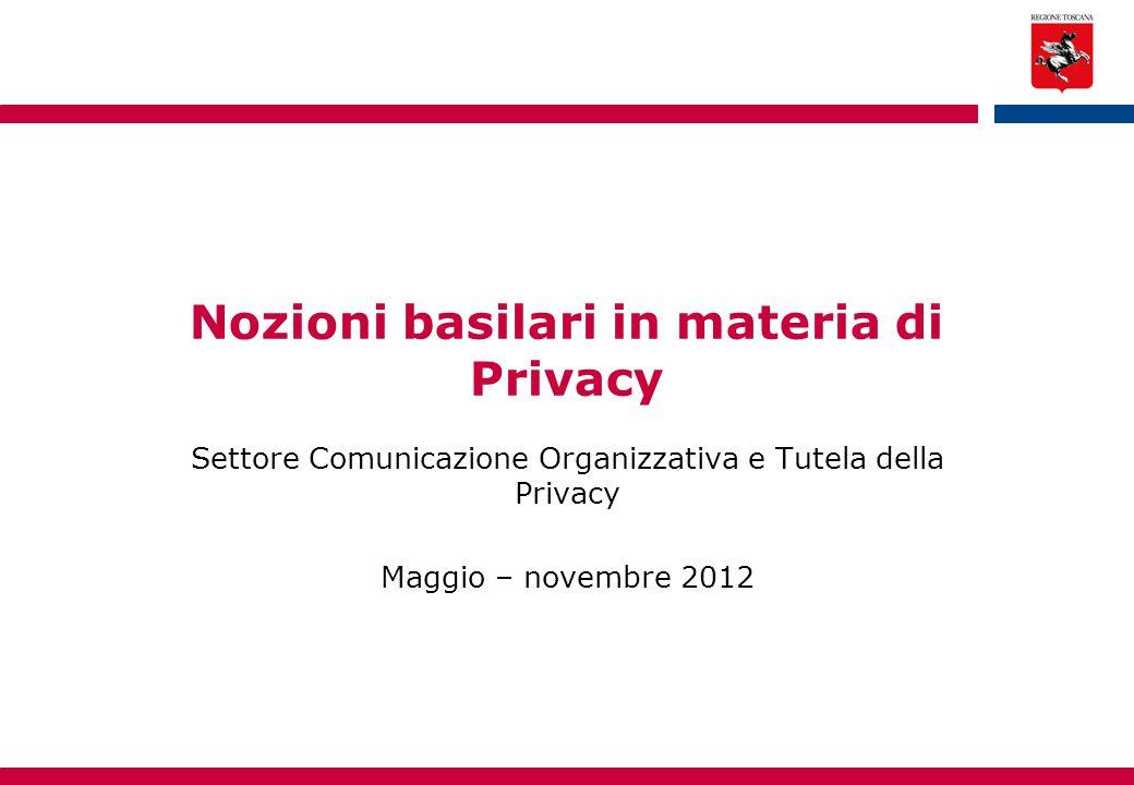 Nozioni basilari in materia di Privacy