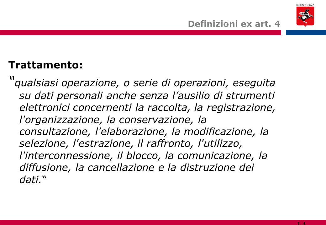Definizioni ex art. 4 Trattamento: