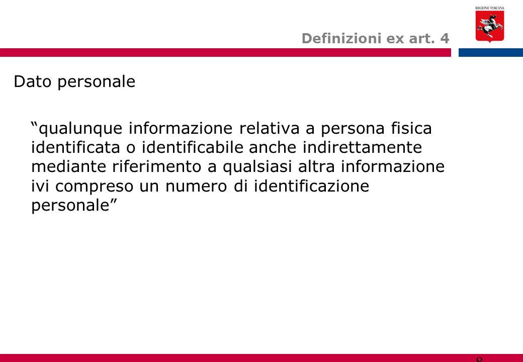 Definizioni ex art. 4 Dato personale.