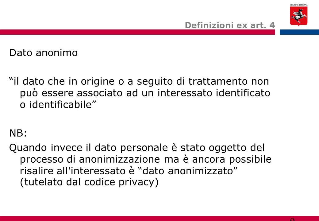 Definizioni ex art. 4 Dato anonimo.
