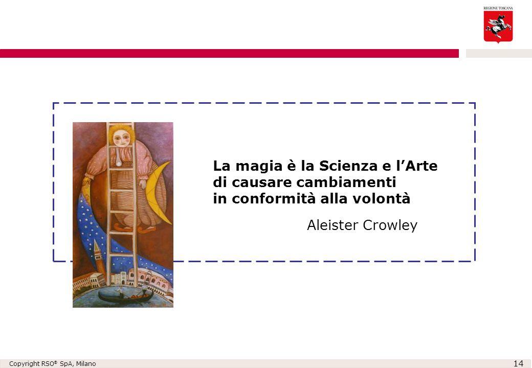 Aleister Crowley La magia è la Scienza e l'Arte di causare cambiamenti in conformità alla volontà