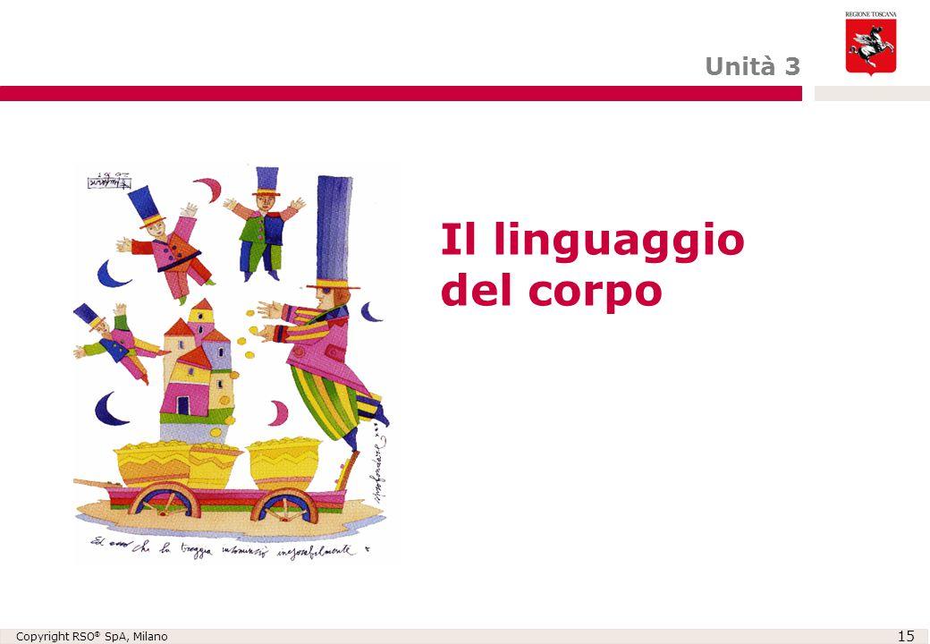 Unità 3 Il linguaggio del corpo
