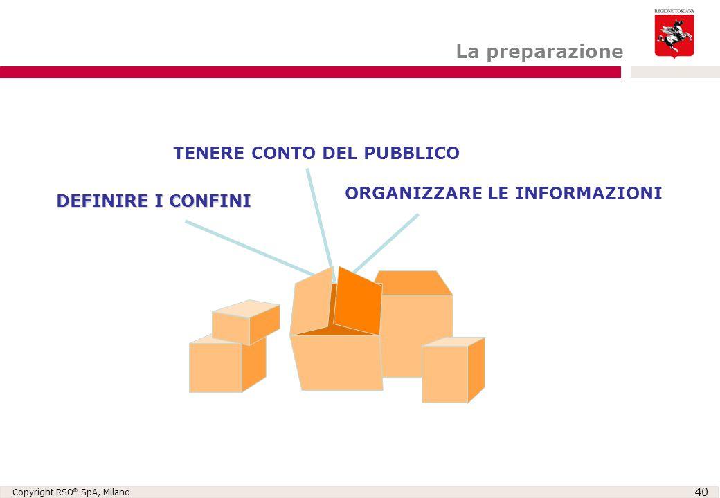 TENERE CONTO DEL PUBBLICO ORGANIZZARE LE INFORMAZIONI