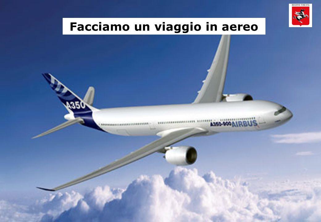 Facciamo un viaggio in aereo