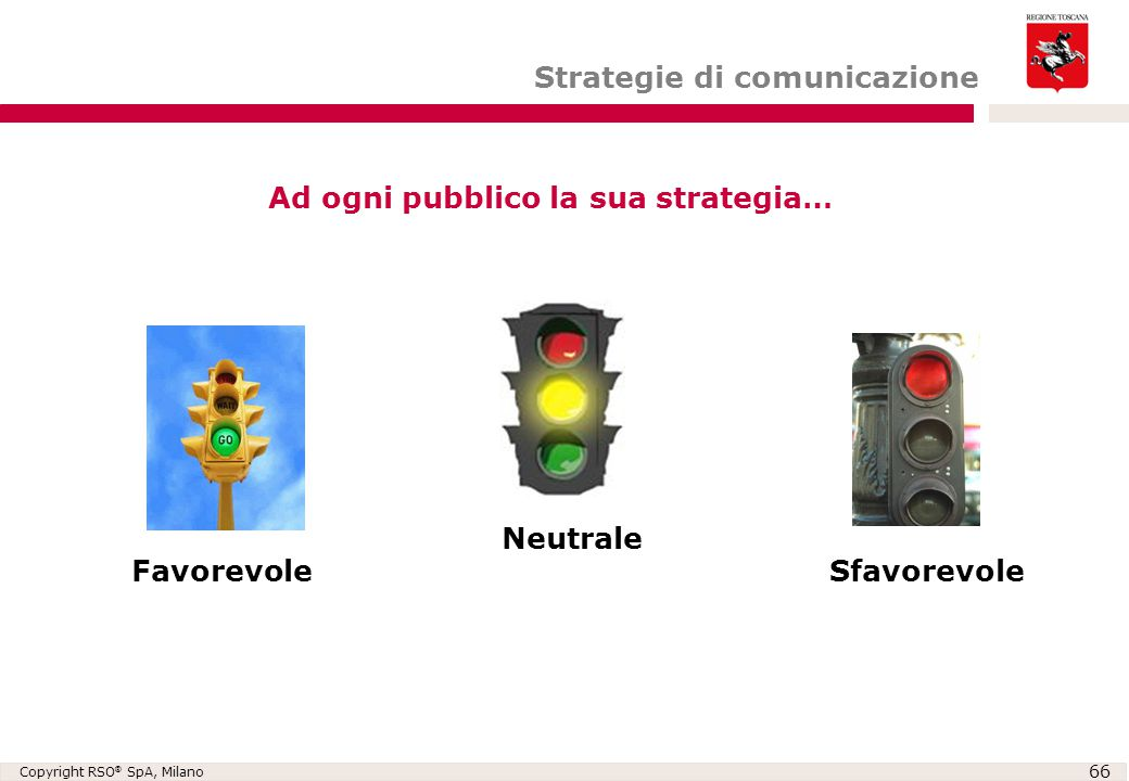 Ad ogni pubblico la sua strategia…