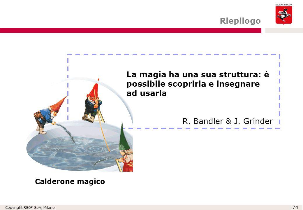 Riepilogo La magia ha una sua struttura: è possibile scoprirla e insegnare ad usarla. R. Bandler & J. Grinder.
