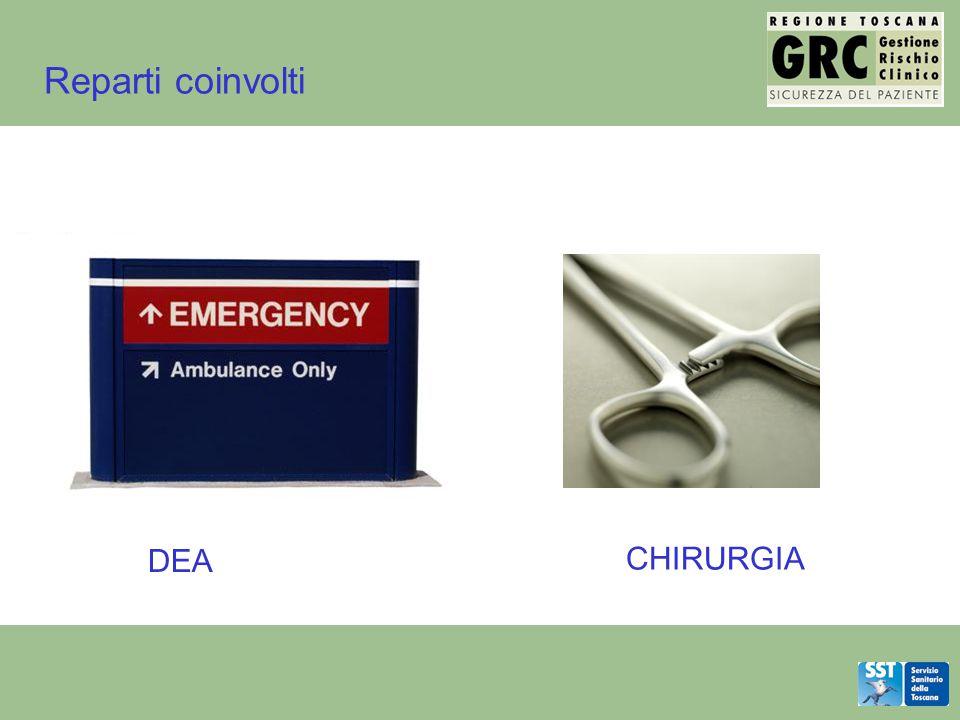 Reparti coinvolti DEA CHIRURGIA