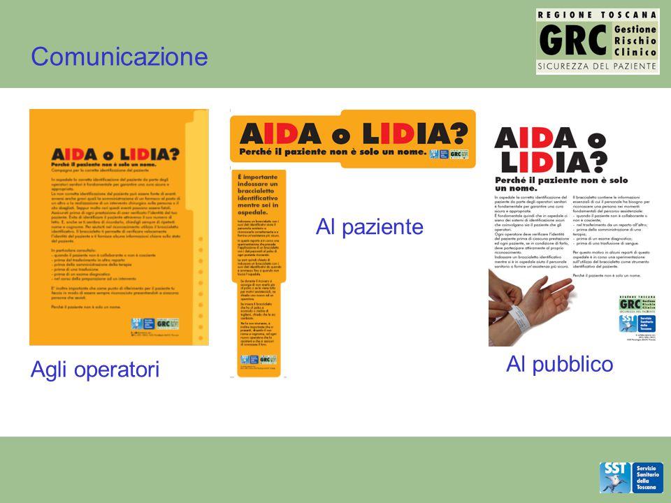Comunicazione Al paziente Al pubblico Agli operatori