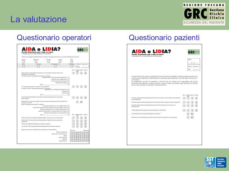 La valutazione Questionario operatori Questionario pazienti