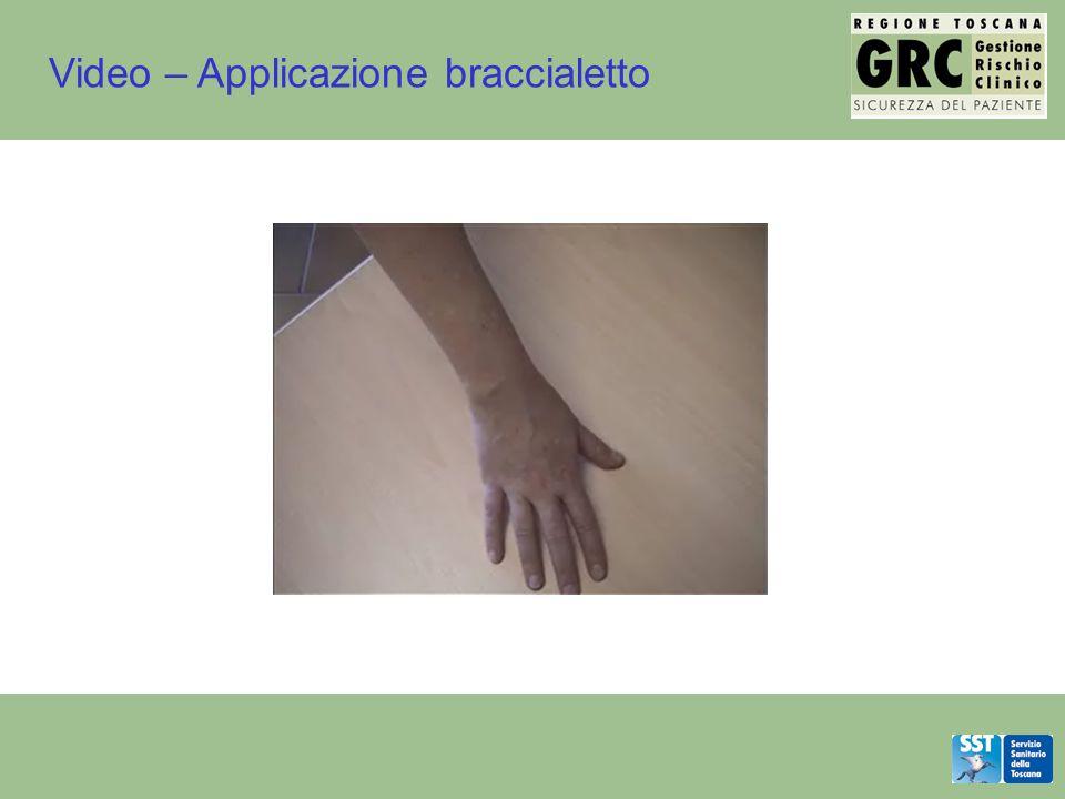Video – Applicazione braccialetto